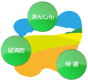 仙台市野田電気のオール電化ってなぁに?