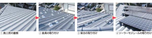 仙台市野田電気の太陽光発電工事施工手順